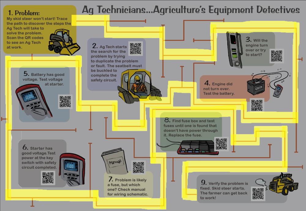 AgTech-Maze