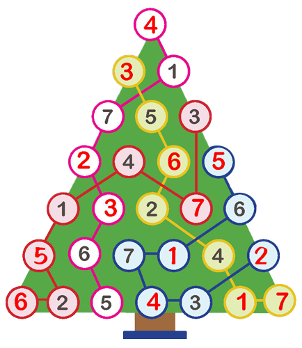 TreeMath
